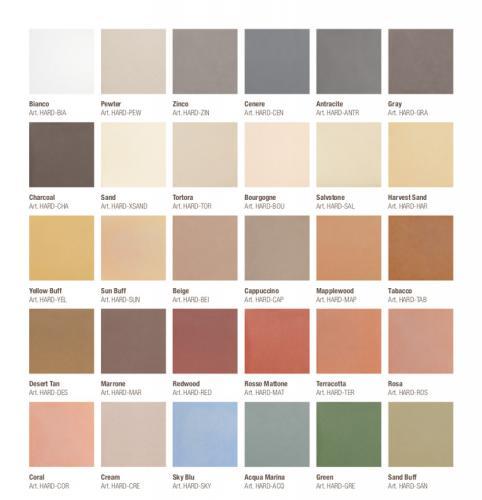 colour-hardener